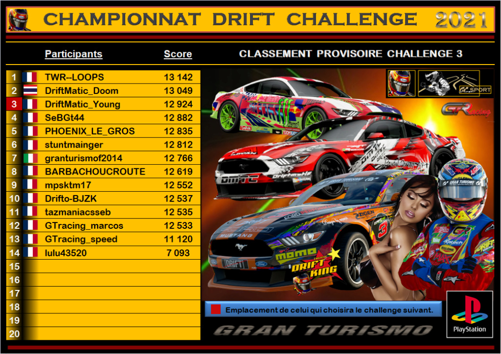 Championnat drift 2021 - challenge 3 (MAJ - résultats et classement) Sans_384
