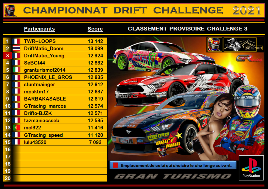 Championnat drift 2021 - challenge 3 (MAJ - résultats et classement) Sans_387