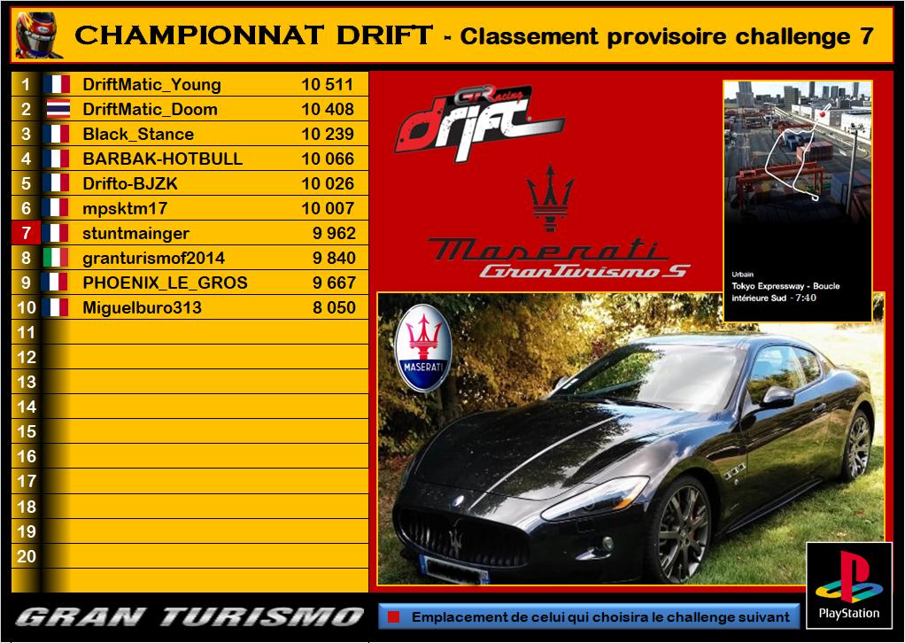 Championnat drift 2021 - challenge 7 (MAJ - résultats et classement) Sans_403