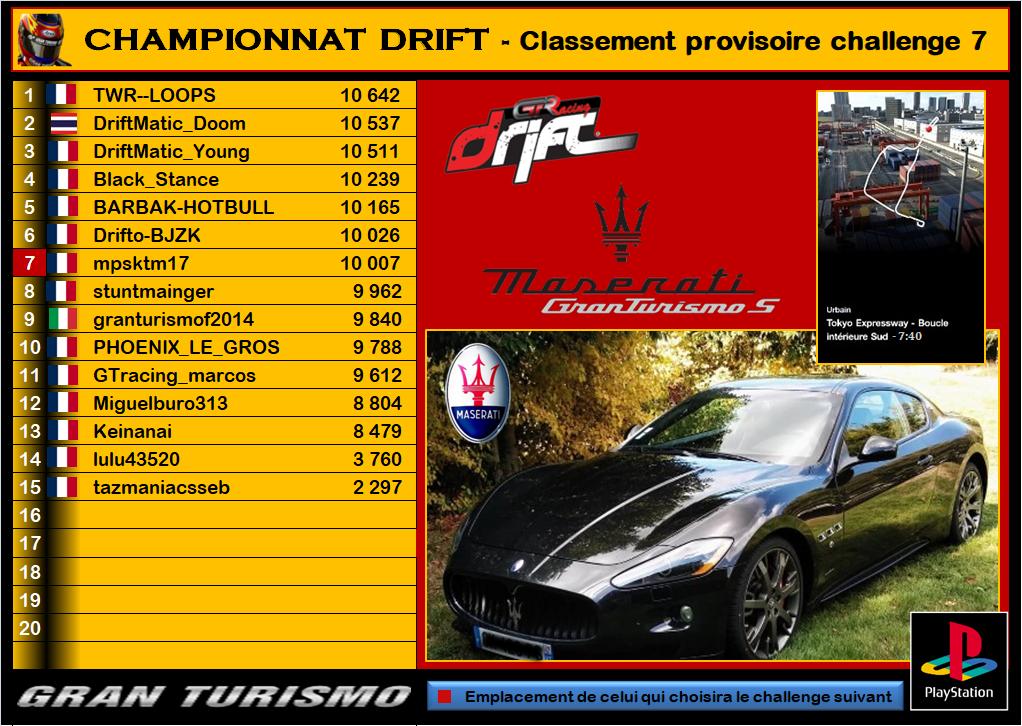 Championnat drift 2021 - challenge 7 (MAJ - résultats et classement) Sans_404