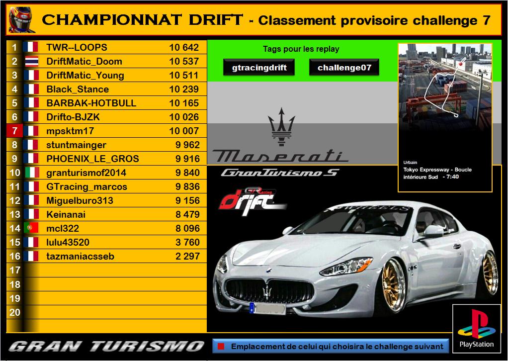 Championnat drift 2021 - challenge 7 (MAJ - résultats et classement) Sans_405