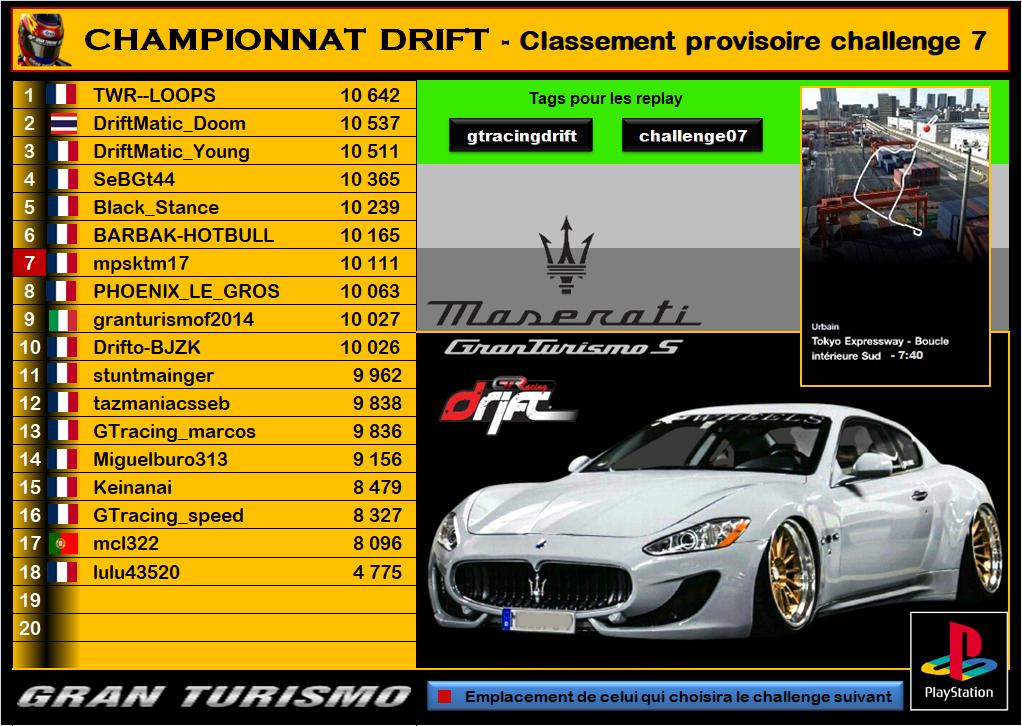 Championnat drift 2021 - challenge 7 (MAJ - résultats et classement) Sans_407