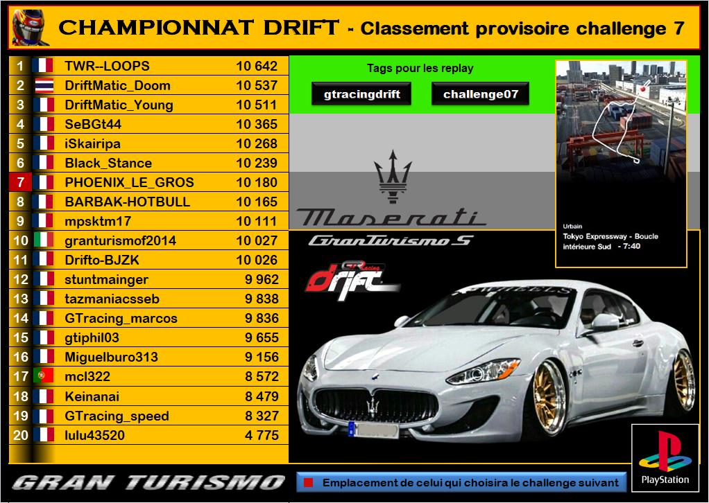 Championnat drift 2021 - challenge 7 (MAJ - résultats et classement) Sans_408