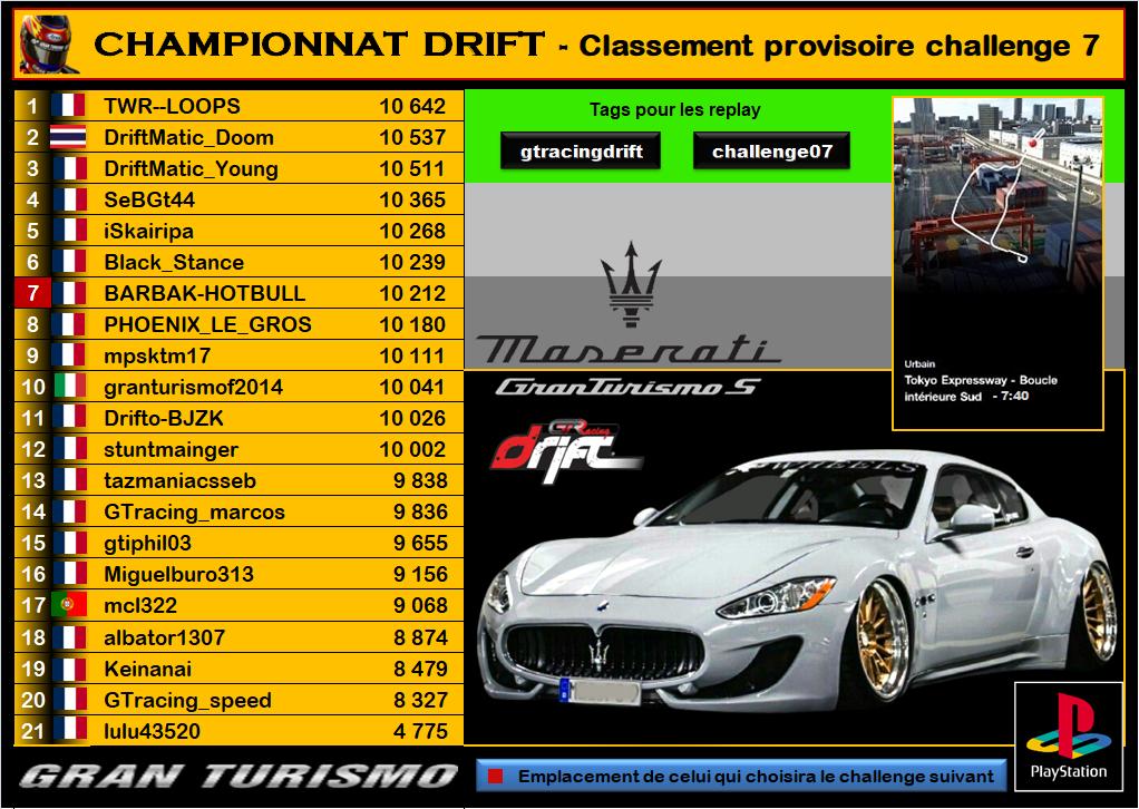 Championnat drift 2021 - challenge 7 (MAJ - résultats et classement) Sans_409