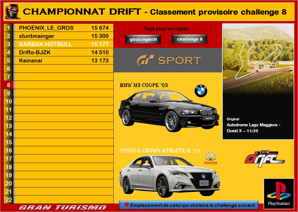 Championnat drift 2021 - challenge 8 (MAJ - résultats et classement) Sans_410
