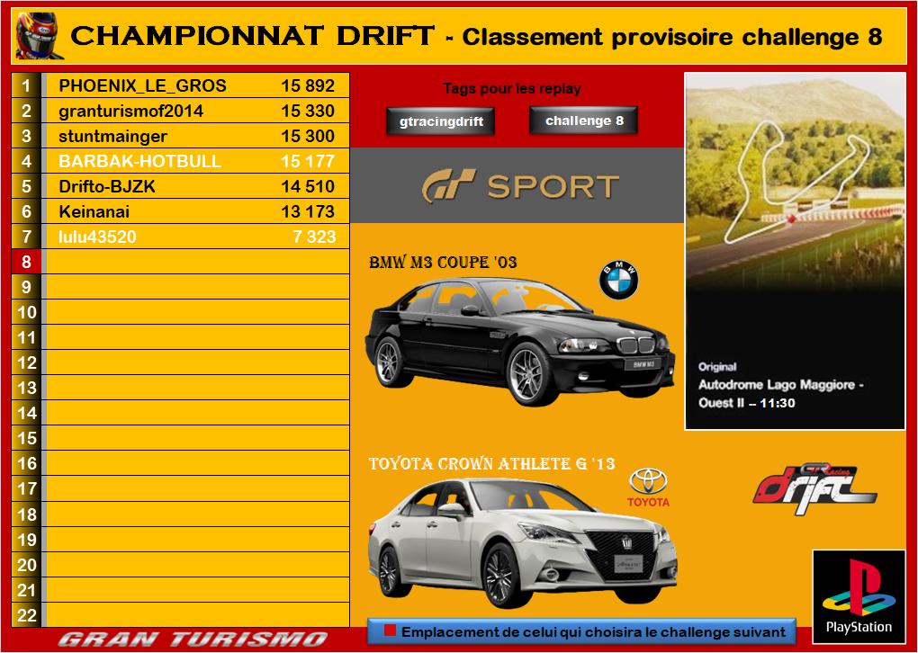 Championnat drift 2021 - challenge 8 (MAJ - résultats et classement) Sans_411