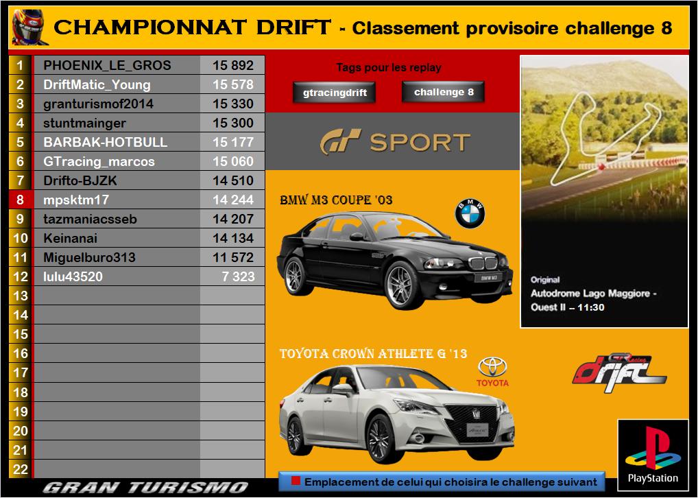 Championnat drift 2021 - challenge 8 (MAJ - résultats et classement) Sans_412