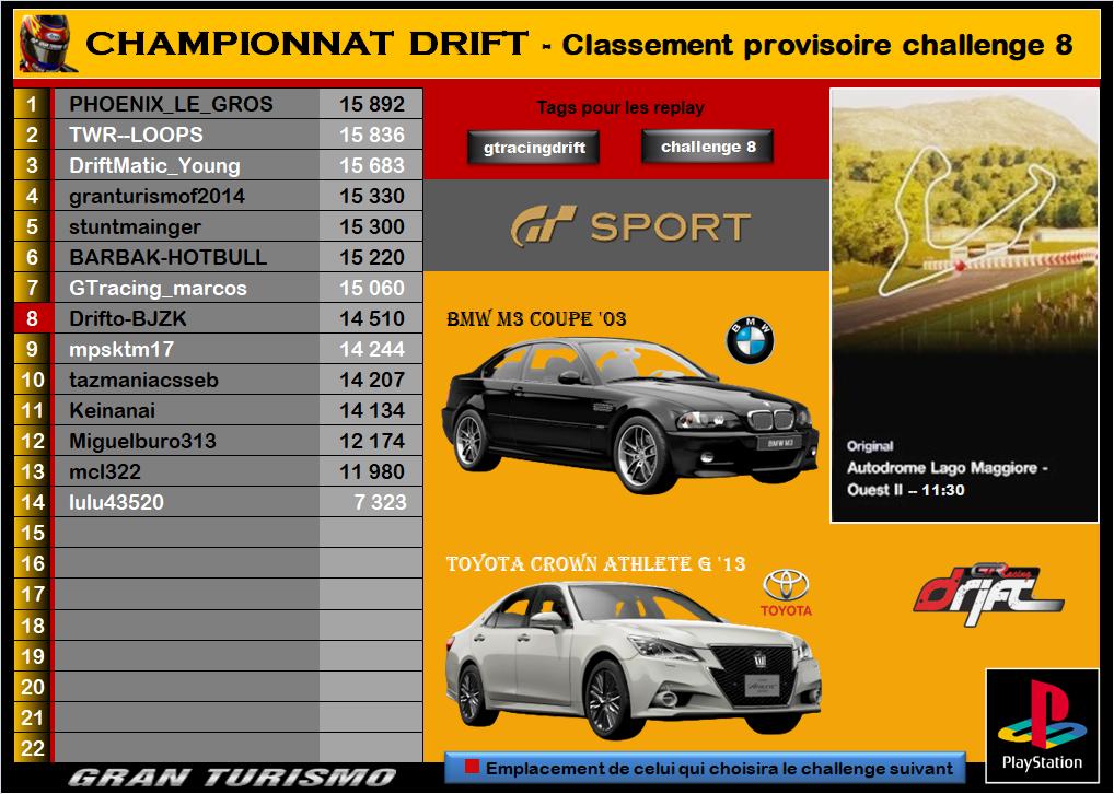Championnat drift 2021 - challenge 8 (MAJ - résultats et classement) Sans_413