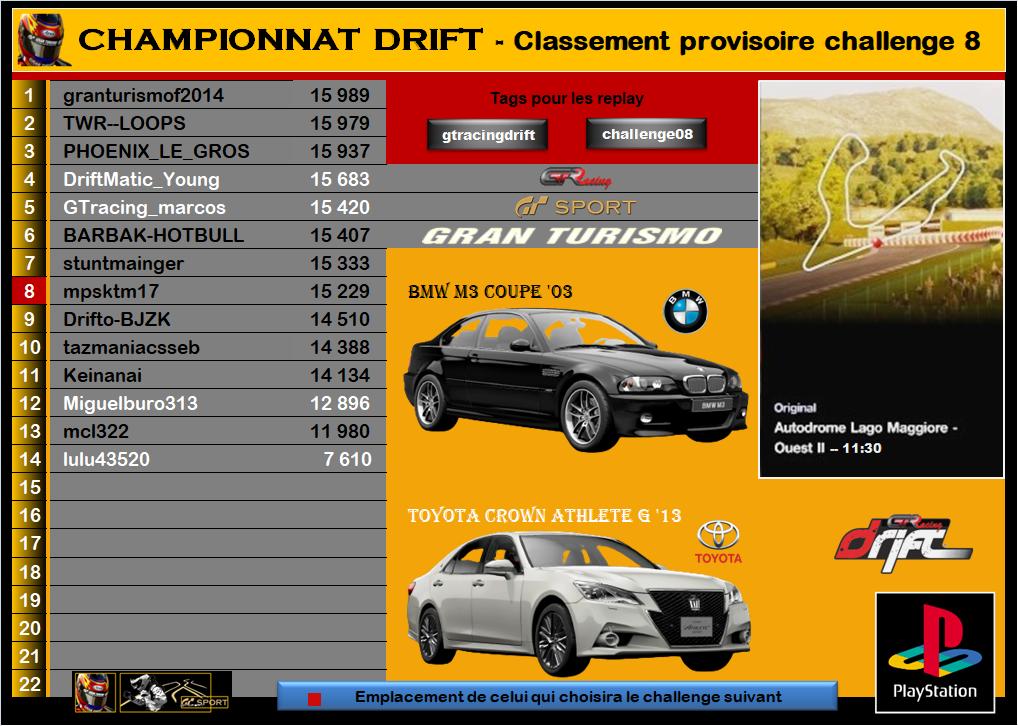 Championnat drift 2021 - challenge 8 (MAJ - résultats et classement) Sans_414