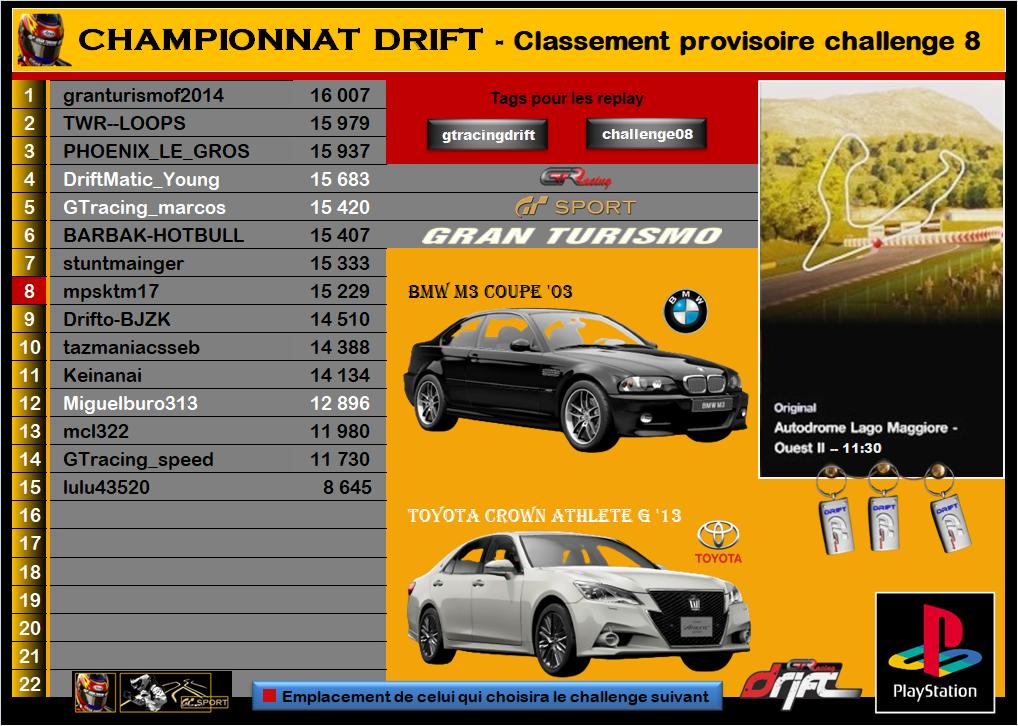 Championnat drift 2021 - challenge 8 (MAJ - résultats et classement) Sans_415