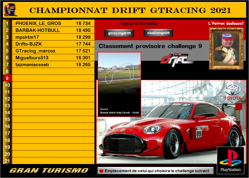 Championnat drift 2021 - challenge 9 (MAJ - résultats et classement) Sans_422