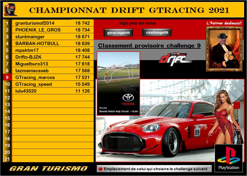 Championnat drift 2021 - challenge 9 (MAJ - résultats et classement) Sans_423