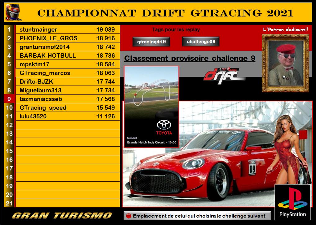 Championnat drift 2021 - challenge 9 (MAJ - résultats et classement) Sans_424