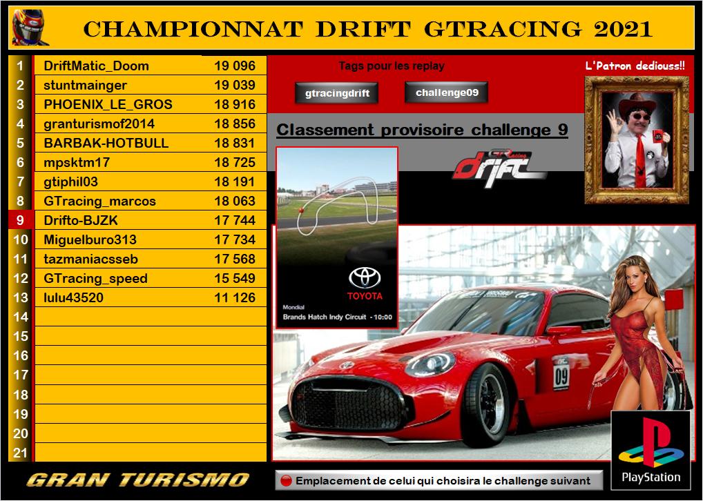Championnat drift 2021 - challenge 9 (MAJ - résultats et classement) Sans_425