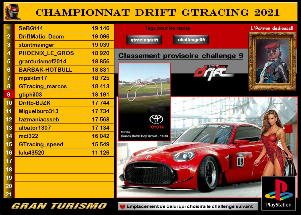 Championnat drift 2021 - challenge 9 (MAJ - résultats et classement) Sans_426