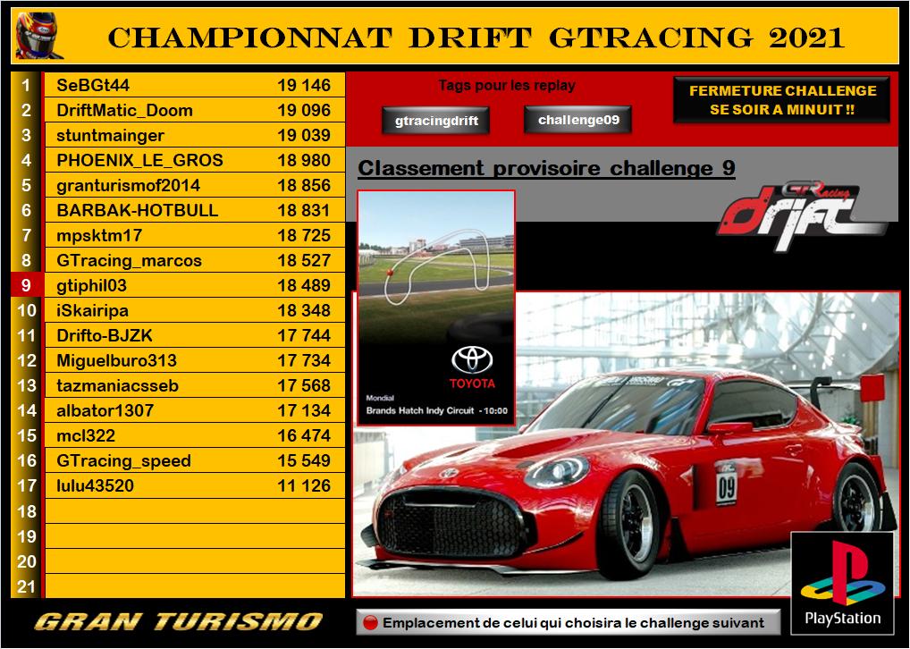 Championnat drift 2021 - challenge 9 (MAJ - résultats et classement) Sans_427