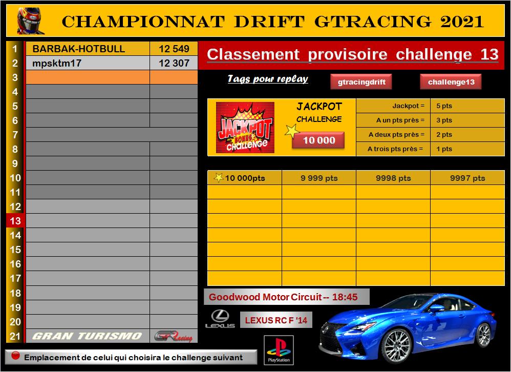 Championnat drift 2021 - challenge 13 (MAJ - résultats et classement) Sans_469