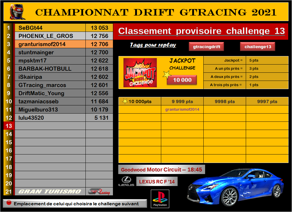 Championnat drift 2021 - challenge 13 (MAJ - résultats et classement) Sans_471