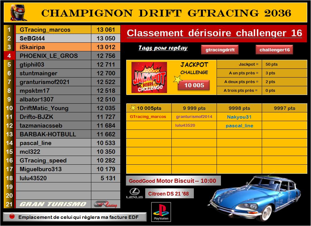 Championnat drift 2021 - challenge 13 (MAJ - résultats et classement) Sans_474