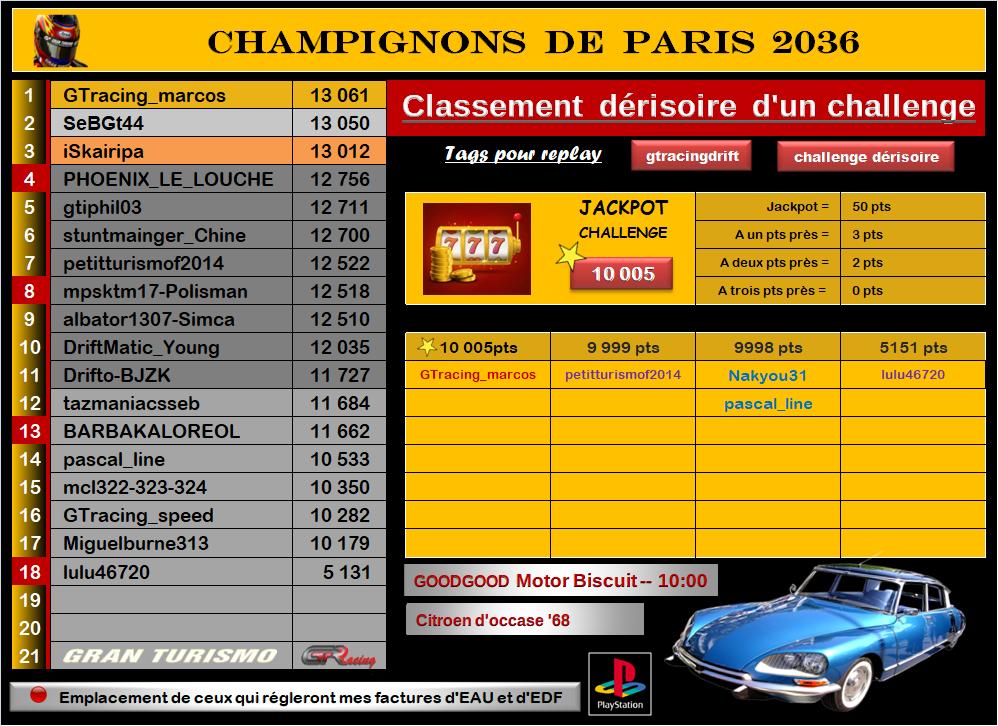 Championnat drift 2021 - challenge 13 (MAJ - résultats et classement) Sans_475