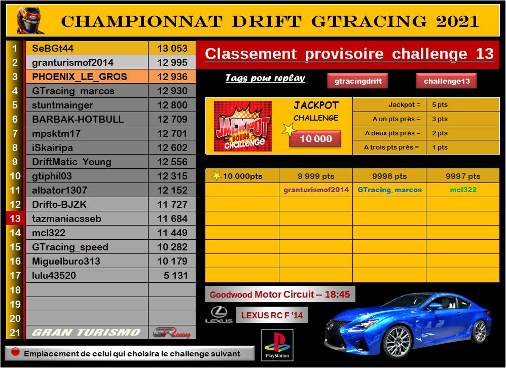 Championnat drift 2021 - challenge 13 (MAJ - résultats et classement) Sans_477