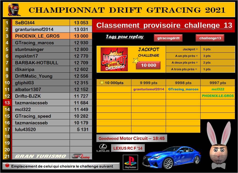 Championnat drift 2021 - challenge 13 (MAJ - résultats et classement) Sans_478