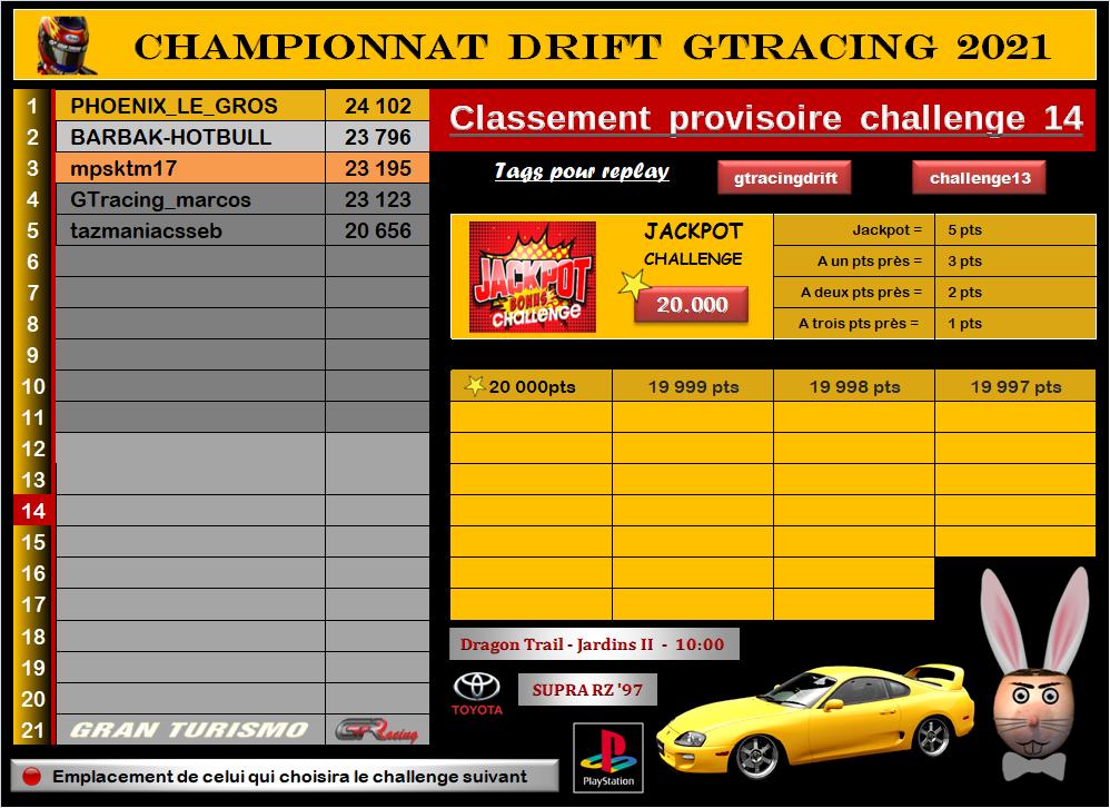 Championnat drift 2021 - challenge 14 (MAJ - résultats et classement) Sans_479