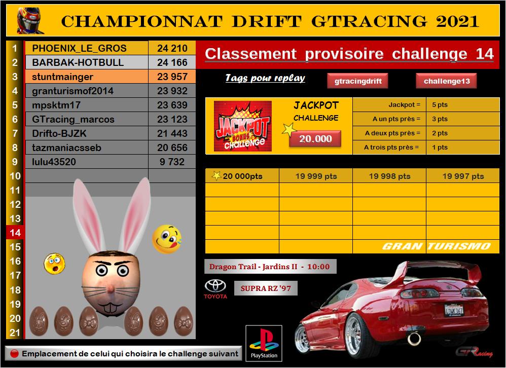 Championnat drift 2021 - challenge 14 (MAJ - résultats et classement) Sans_480