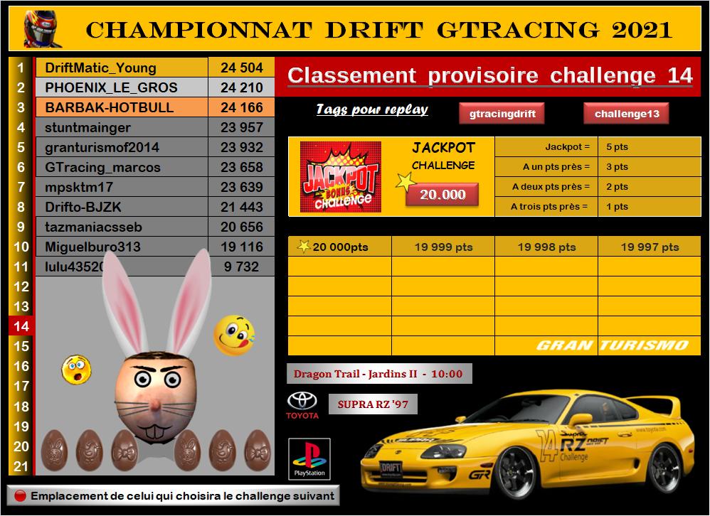 Championnat drift 2021 - challenge 14 (MAJ - résultats et classement) Sans_481