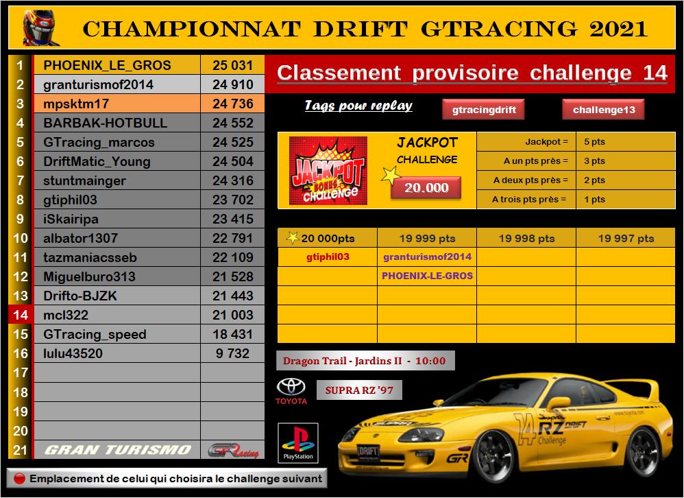 Championnat drift 2021 - challenge 14 (MAJ - résultats et classement) Sans_486