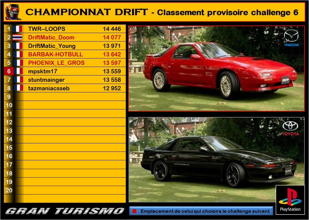 Championnat drift 2021 - challenge 6 (MAJ - résultats et classement) Sans_t83