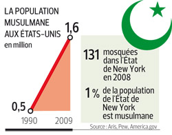 Islam et l'occident 9b8e3a10