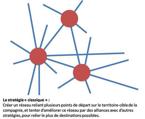 Alliance Géostratégique Strate10