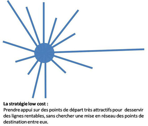 Alliance Géostratégique Strate11
