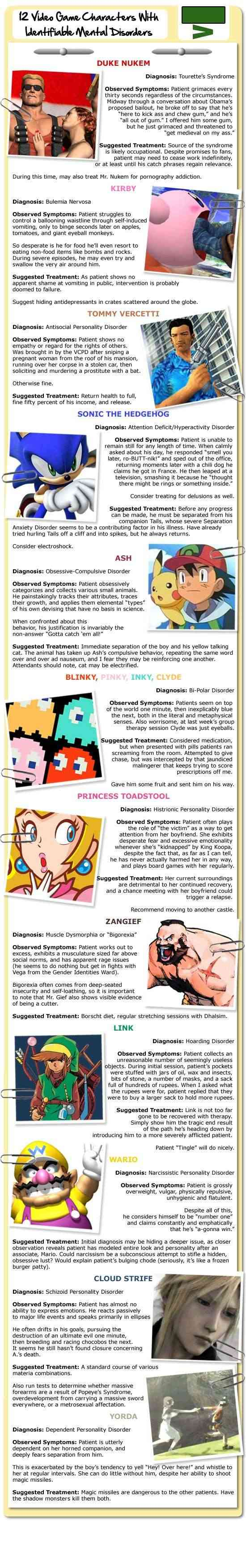 12 Video Game Characters With Undiagnosed Mental Disorders Articl10