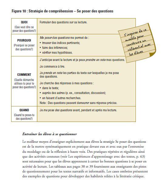 Idées, petits plus, ouverture pédagogique Captur10