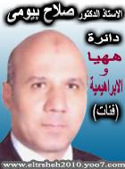 أسماء مرشحي مجلس الشعب في جميع دوائر الجمهورية2010 Ououuo10