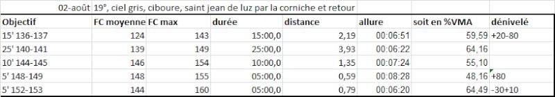 Fredm --> Préparation 20km de Paris - Page 2 080210