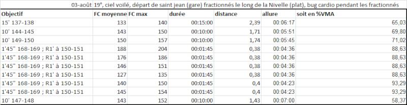 Fredm --> Préparation 20km de Paris - Page 2 080310