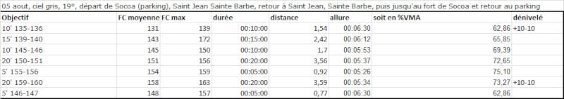 Fredm --> Préparation 20km de Paris - Page 2 080510