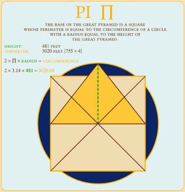 Thuban Fleet Disclosures Pi_dia10