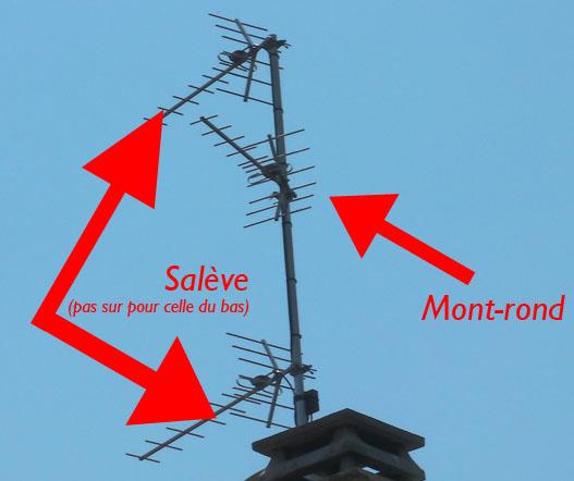 TNT française sur Gex-Montrond prévue pour le 27/07/2010 - Page 4 Antenn10