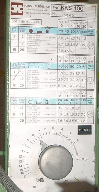 KALTENBACH type KKS 400 H  Kal10