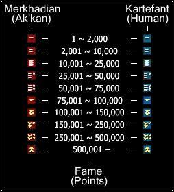 Fame Points ! Devo_f10
