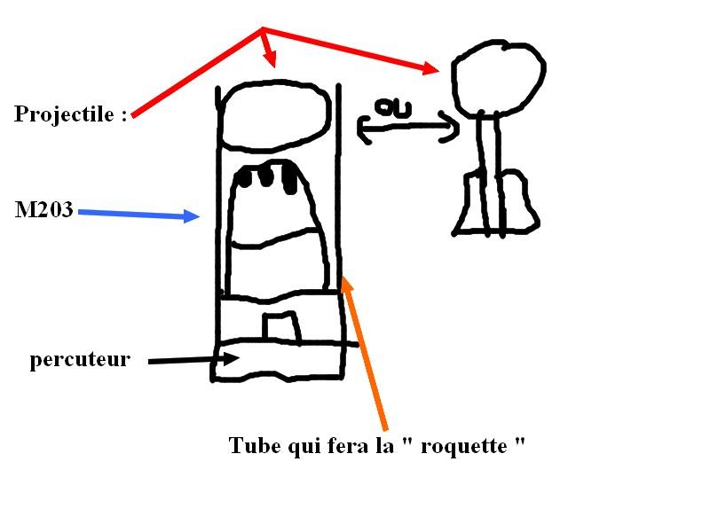 Bricolage du Sig 550 - Page 2 Mortie11