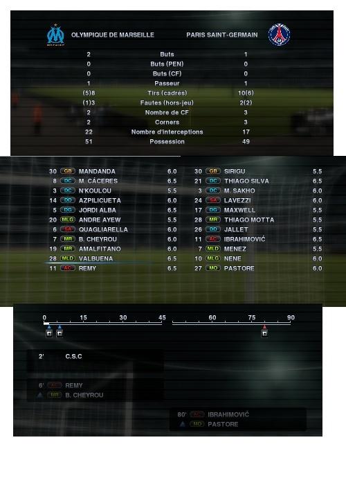 Olympique de Marseille VS Paris Saint-Germain A34