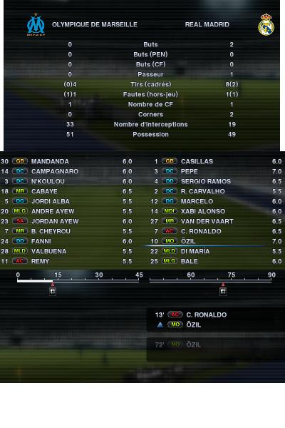 Olympique De Marseille Vs Real Madrid C.F A65
