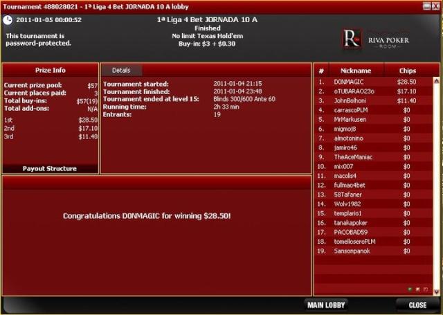 Clasificación 10ª Jornada del 04/01/11 Torneo10