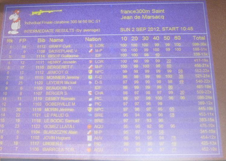 Championnat de France 300 mètres 2012 Du 30/08/2012 au 4/09 - Page 3 Img_3641