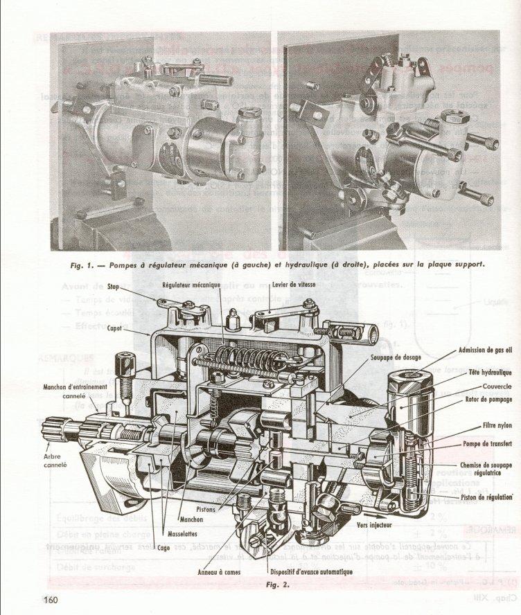 citroen c35 diesel an 1985 ne d marre plus page 2. Black Bedroom Furniture Sets. Home Design Ideas